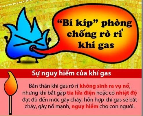 no-gas-xay-ra-khi-nao 1 (2)
